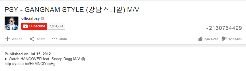 Gangnam Style, Gangnam Style Didn't Break YouTube but it did Break Another Record, PROTECH