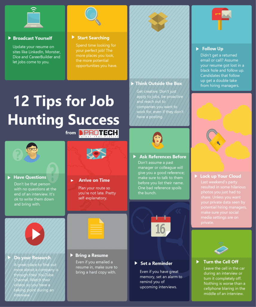 Infographic: 12 Tips for Job Hunting Success, Infographic: 12 Tips for Job Hunting Success, PROTECH