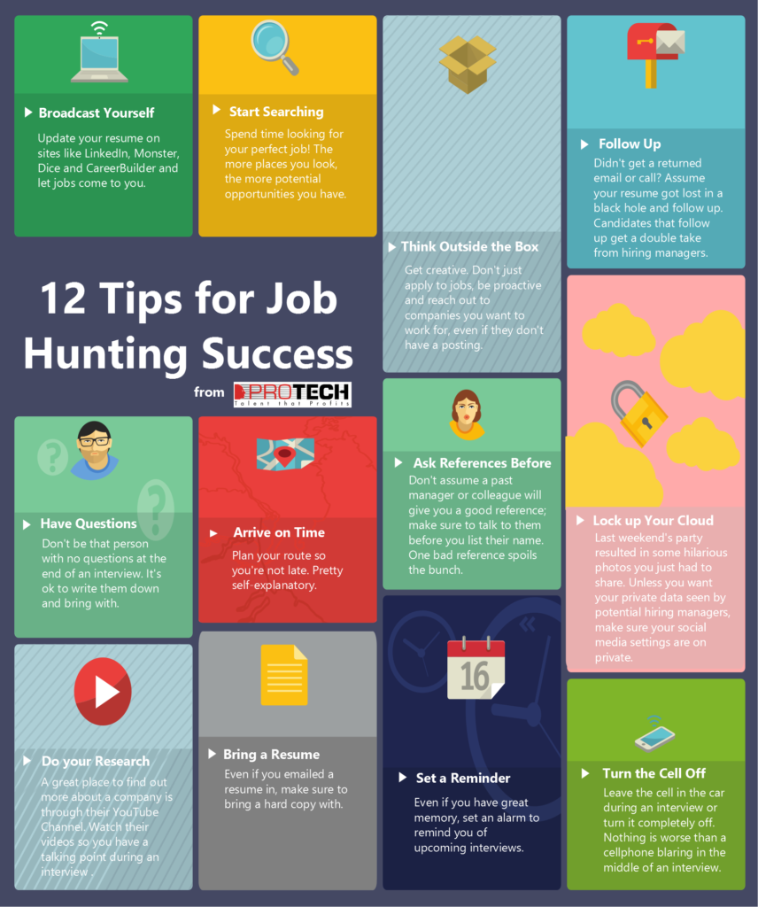 infographic 12 tips for job hunting success protech it staffing 12tipsforjobhuntingsuccess