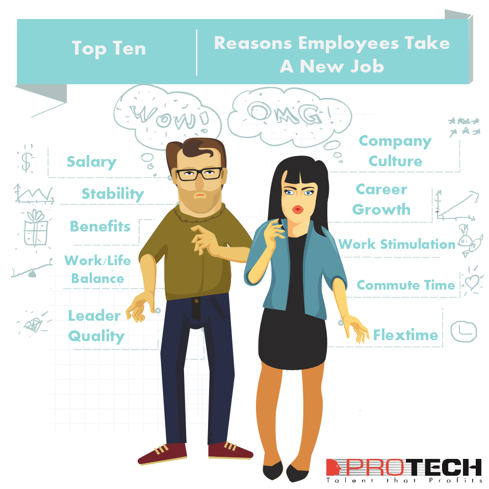 Infographic: Top Ten Reasons Employees Take a New Job
