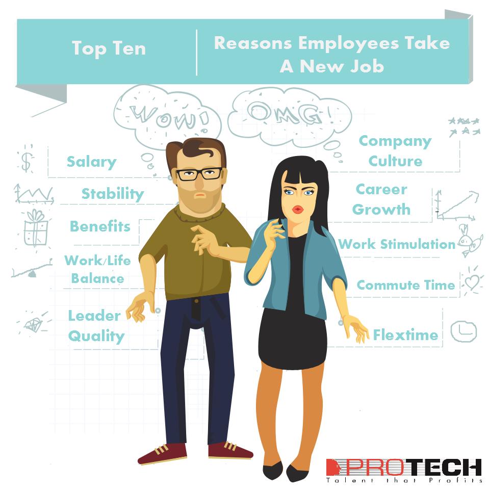 new job, Infographic: Top Ten Reasons Employees Take A New Job, PROTECH