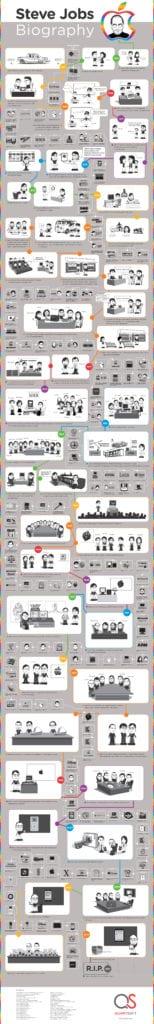 steve-jobs-biography-infographic