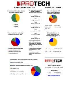 2016 South Florida Tech Leadership Survey-page-002