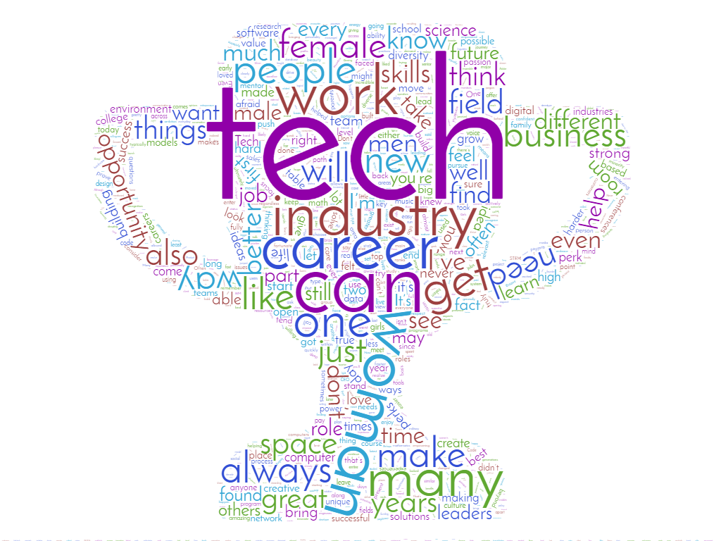 women_in_tech_word_cloud