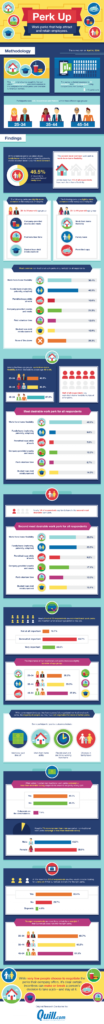 employee-perks-survey-infographic-720x7093