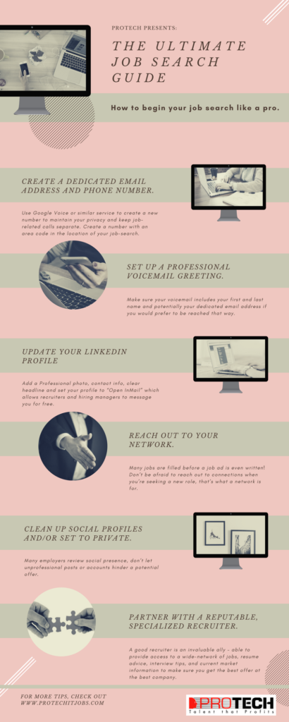 job search, Ultimate Job Search Infographic, PROTECH